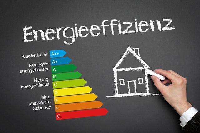 Energieberatung Nord bausachverständigenteam nord gmbh co kg leistungen